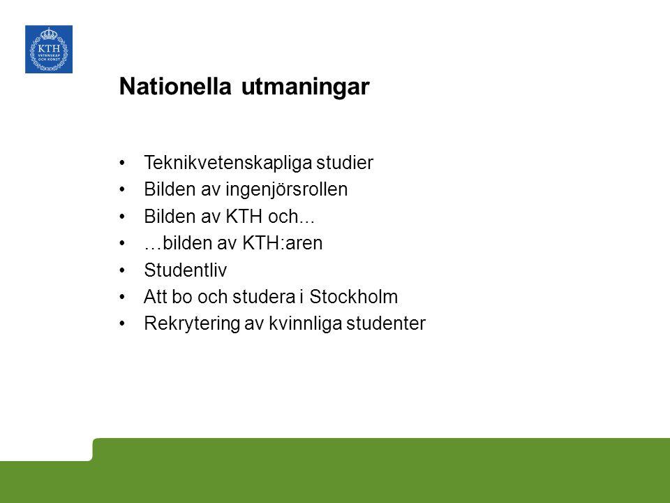 Nationella utmaningar