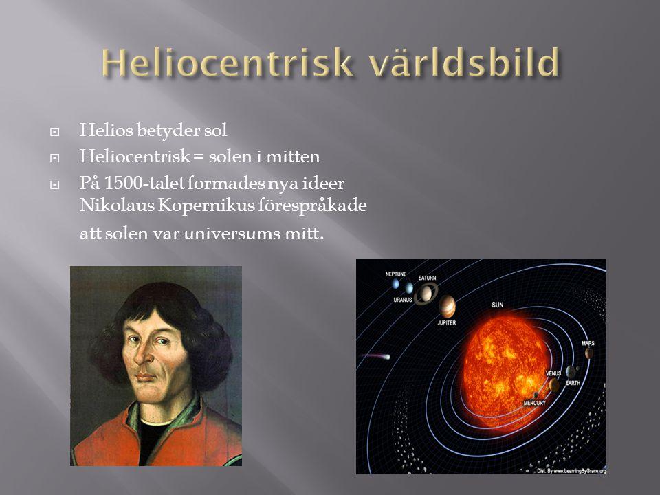 Heliocentrisk världsbild