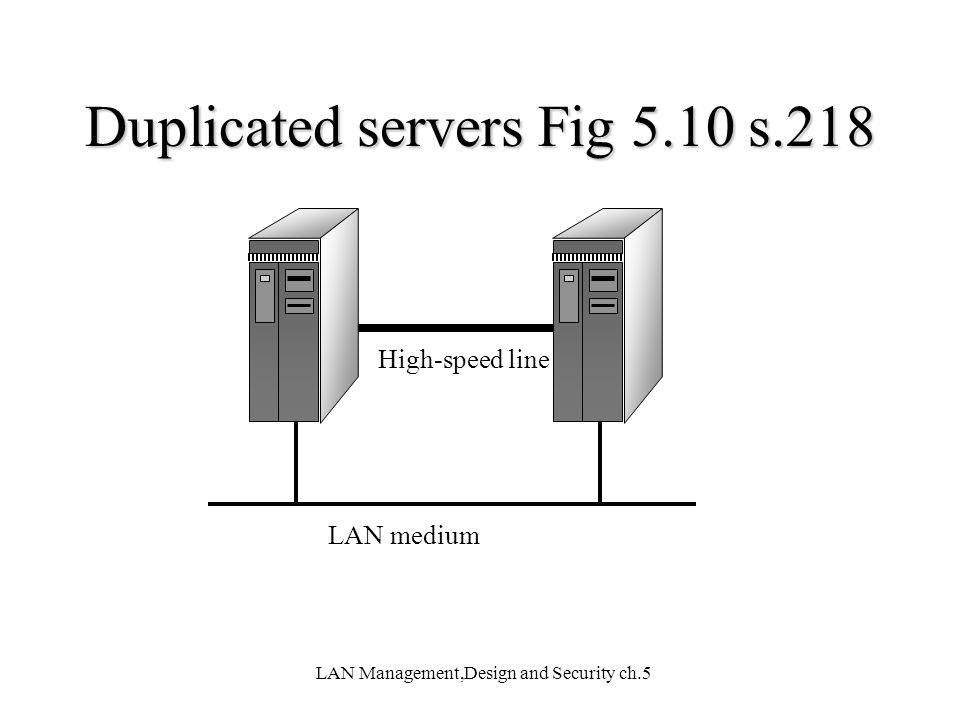 Duplicated servers Fig 5.10 s.218