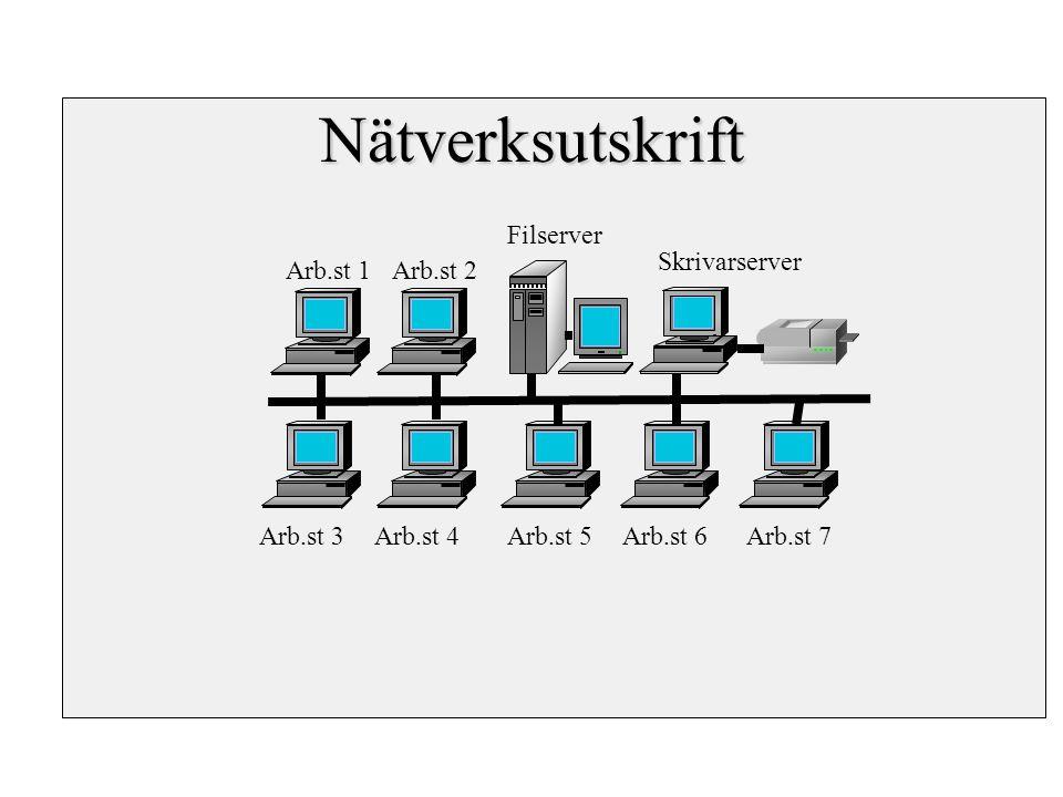 Nätverksutskrift Filserver Skrivarserver Arb.st 1 Arb.st 2 Arb.st 3