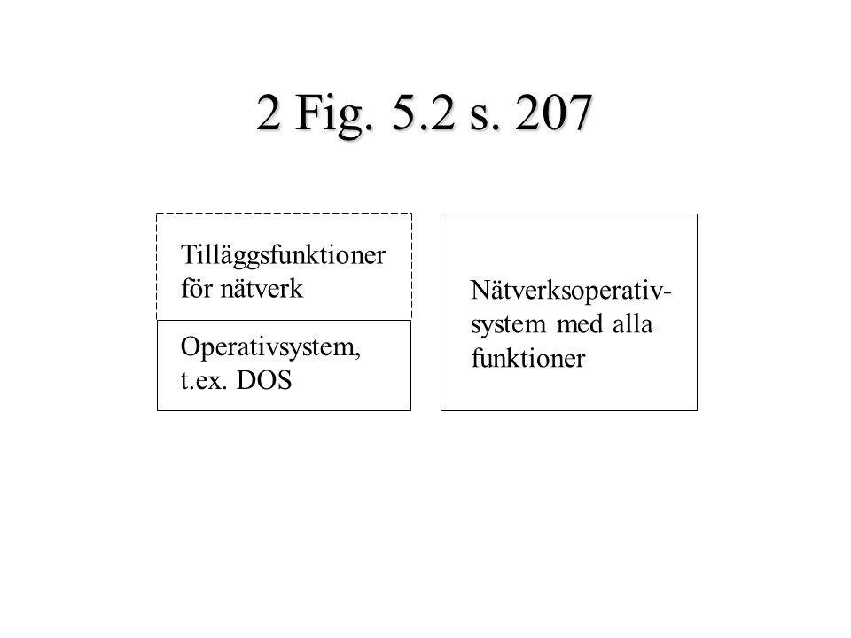 2 Fig. 5.2 s. 207 Tilläggsfunktioner för nätverk Nätverksoperativ-