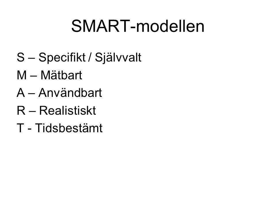 SMART-modellen S – Specifikt / Självvalt M – Mätbart A – Användbart