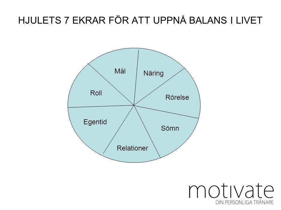 HJULETS 7 EKRAR FÖR ATT UPPNÅ BALANS I LIVET