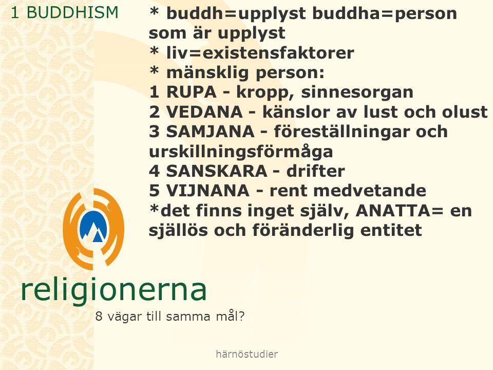 * buddh=upplyst buddha=person som är upplyst * liv=existensfaktorer