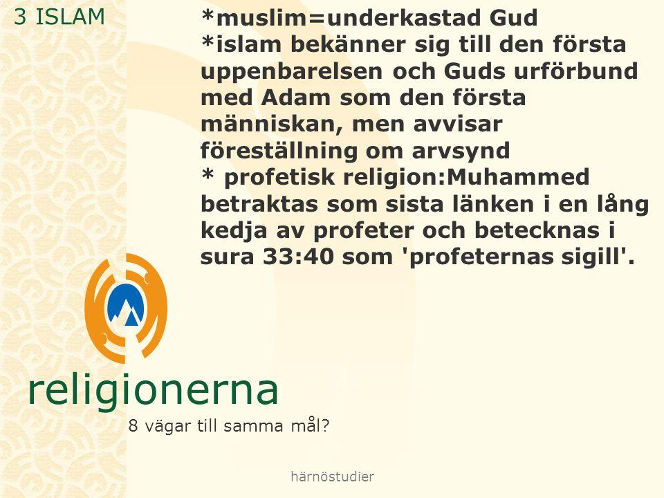 *muslim=underkastad Gud