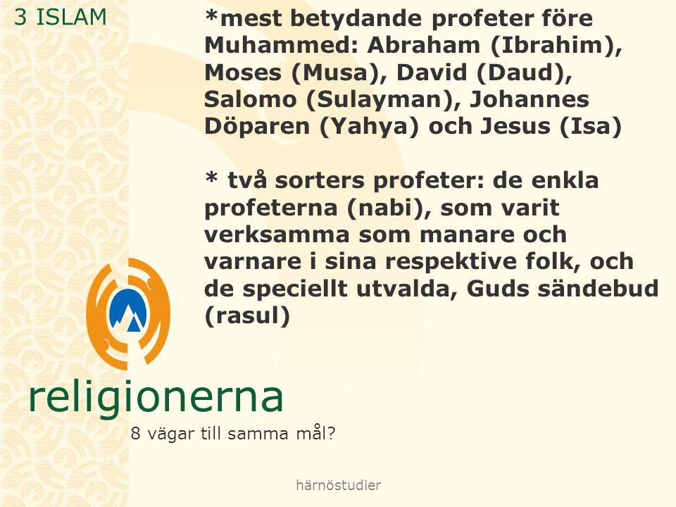 3 ISLAM
