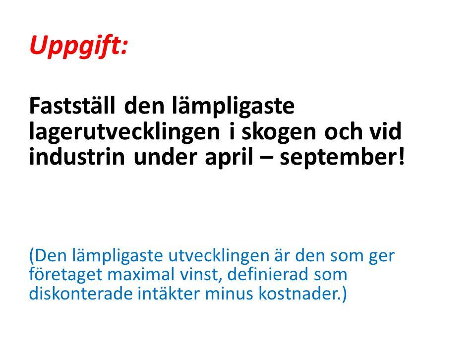 Uppgift: Fastställ den lämpligaste lagerutvecklingen i skogen och vid industrin under april – september!