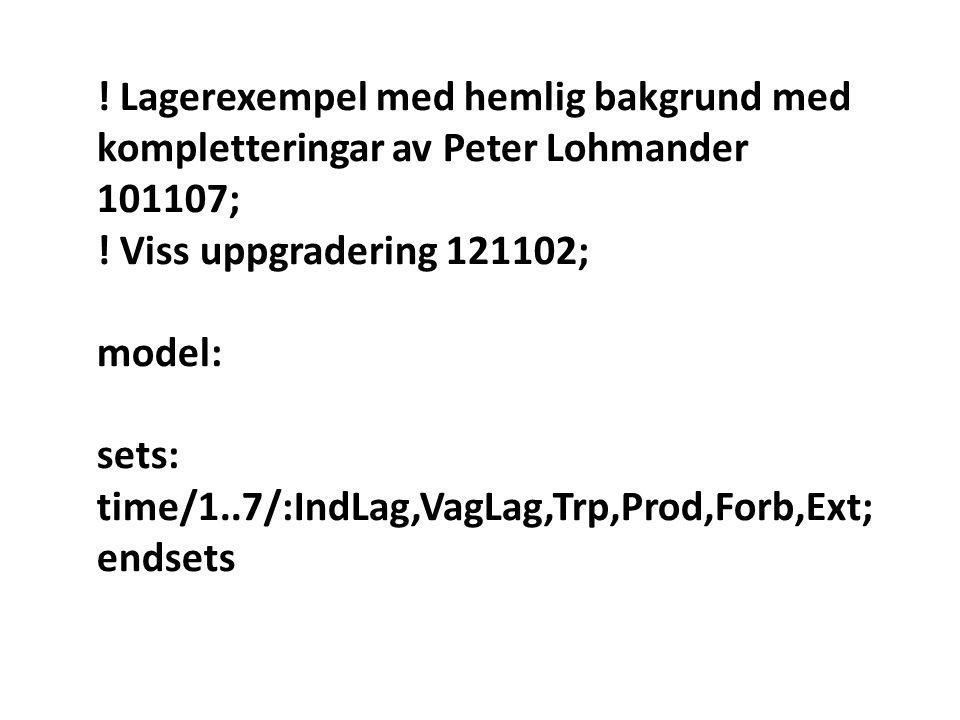 ! Lagerexempel med hemlig bakgrund med kompletteringar av Peter Lohmander 101107;