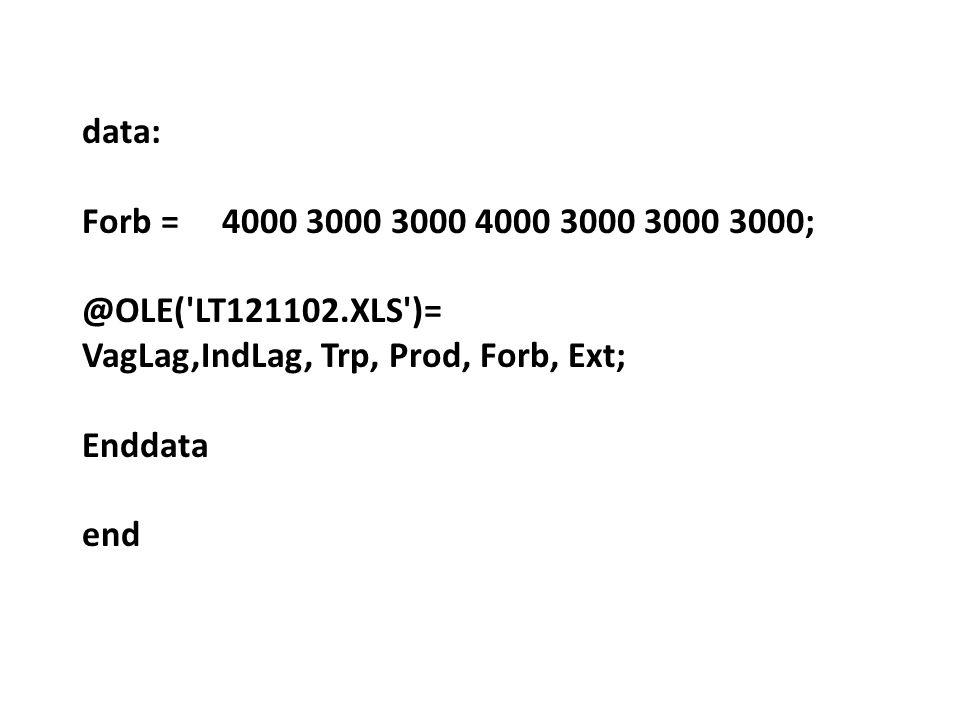 data: Forb = 4000 3000 3000 4000 3000 3000 3000; @OLE( LT121102.XLS )= VagLag,IndLag, Trp, Prod, Forb, Ext;
