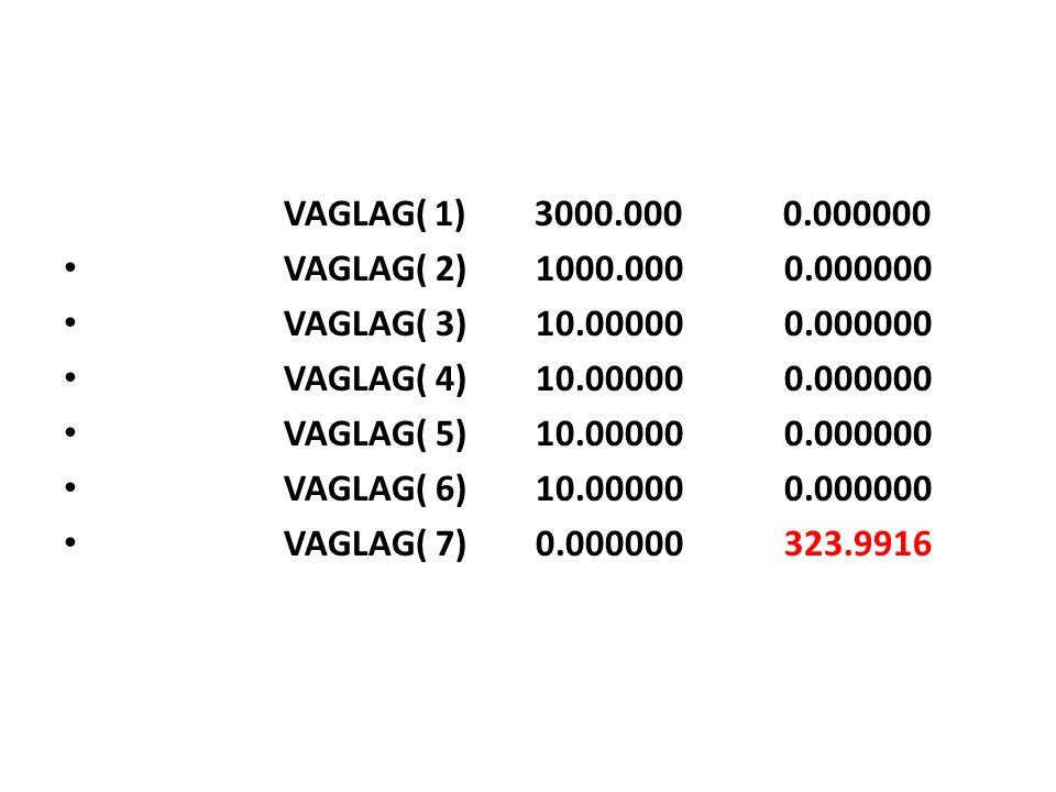 VAGLAG( 1) 3000.000 0.000000 VAGLAG( 2) 1000.000 0.000000. VAGLAG( 3) 10.00000 0.000000.