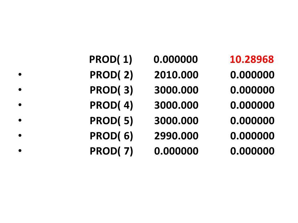 PROD( 1) 0.000000 10.28968 PROD( 2) 2010.000 0.000000. PROD( 3) 3000.000 0.000000.