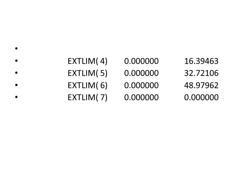 EXTLIM( 4) 0.000000 16.39463 EXTLIM( 5) 0.000000 32.72106. EXTLIM( 6) 0.000000 48.97962.