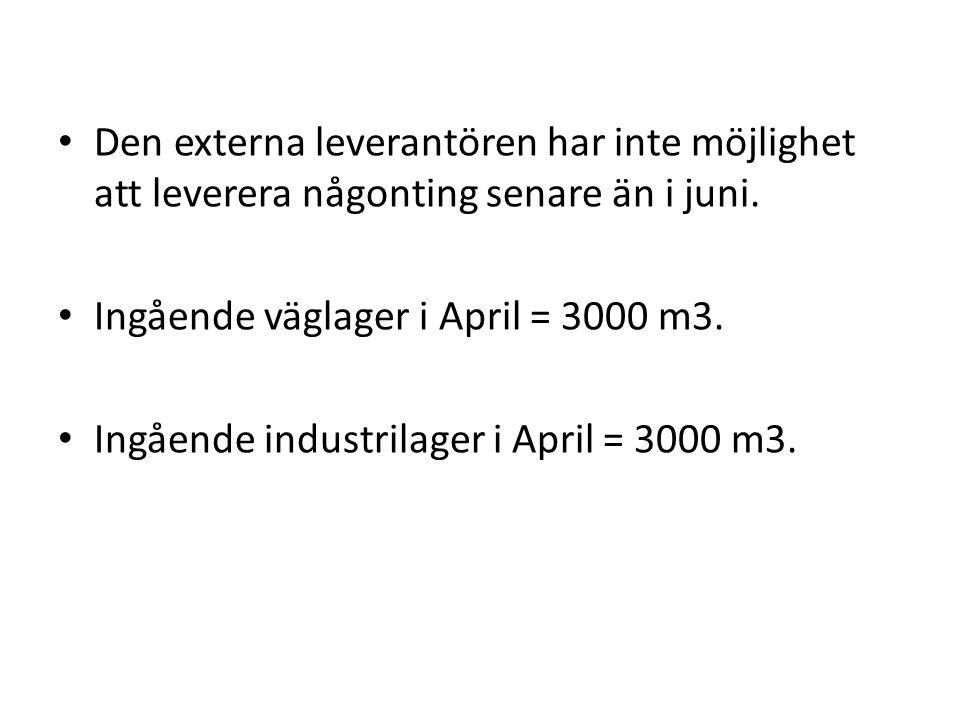 Den externa leverantören har inte möjlighet att leverera någonting senare än i juni.