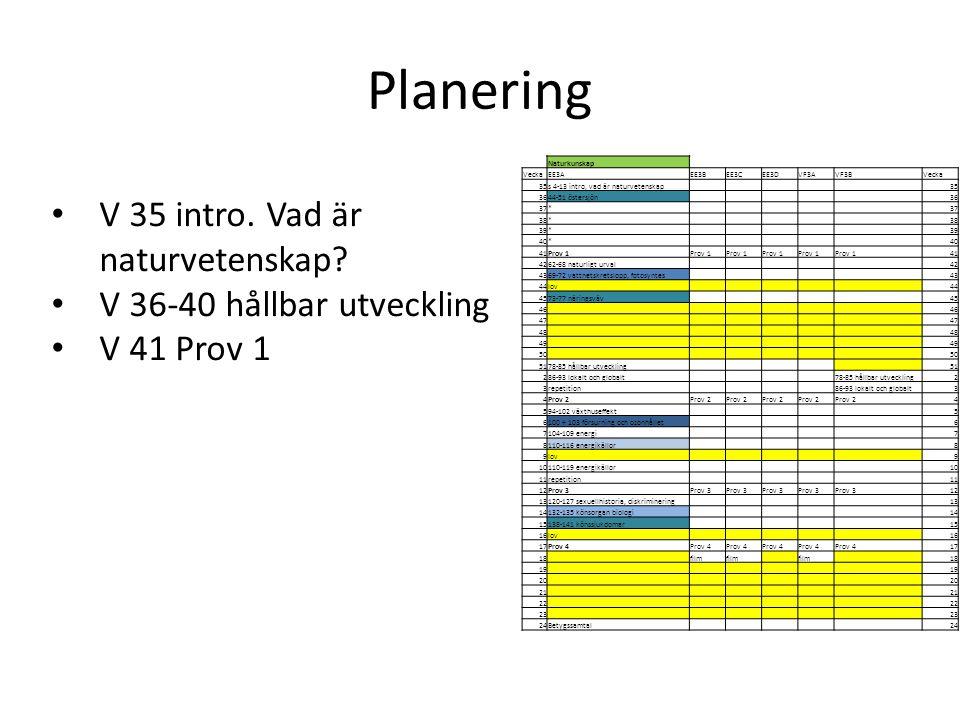 Planering V 35 intro. Vad är naturvetenskap