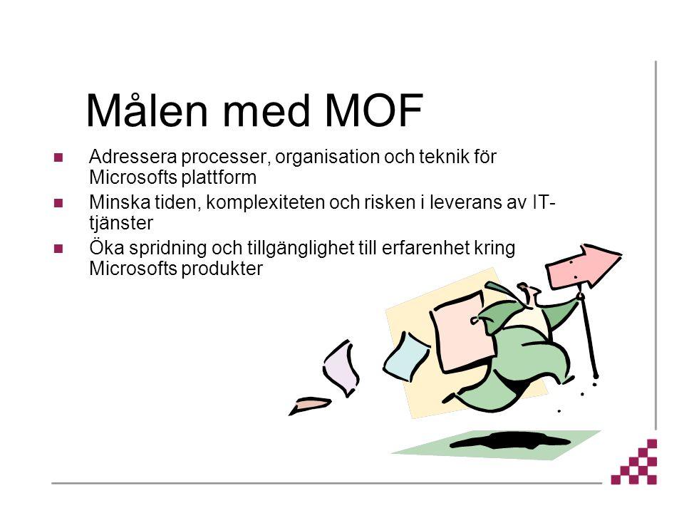 Målen med MOF Adressera processer, organisation och teknik för Microsofts plattform.