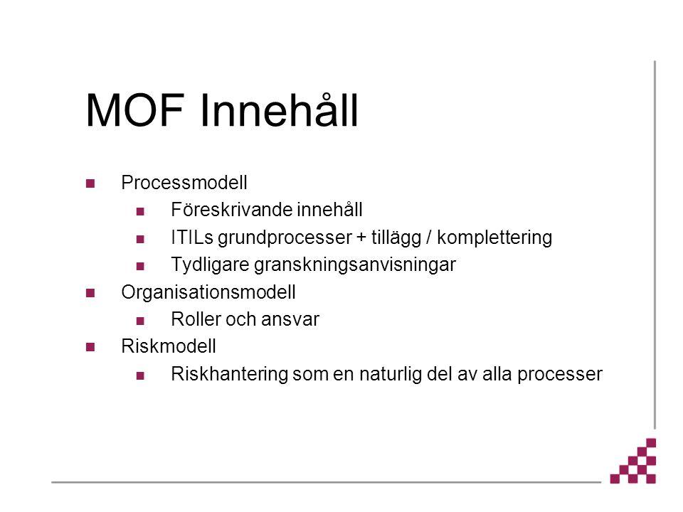 MOF Innehåll Processmodell Föreskrivande innehåll