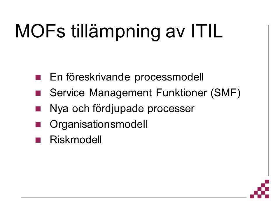 MOFs tillämpning av ITIL