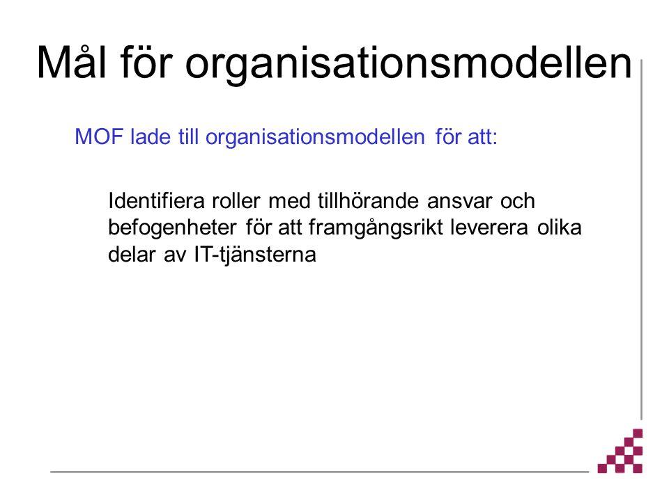 Mål för organisationsmodellen