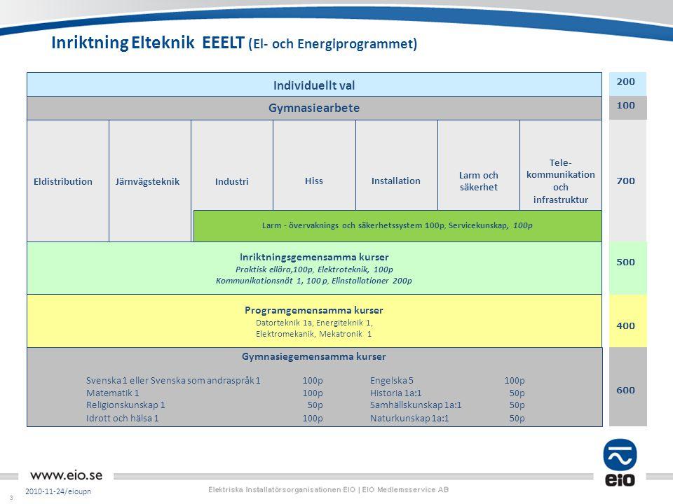 Inriktning Elteknik EEELT (El- och Energiprogrammet)