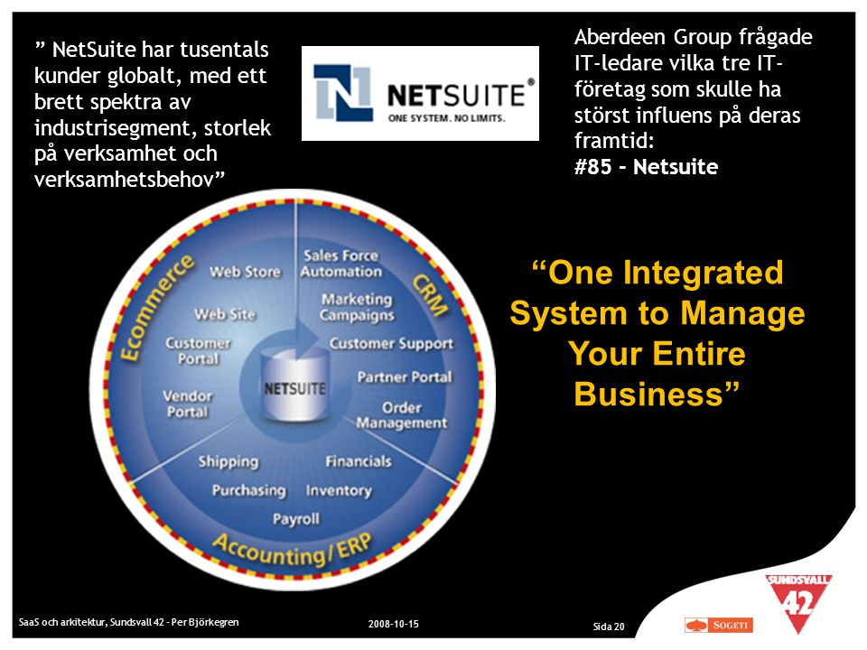 One Integrated System to Manage Your Entire Business