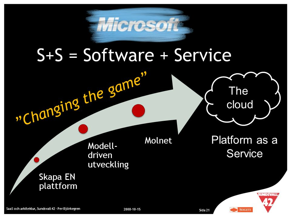 S+S = Software + Service