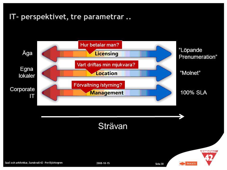 IT- perspektivet, tre parametrar ..