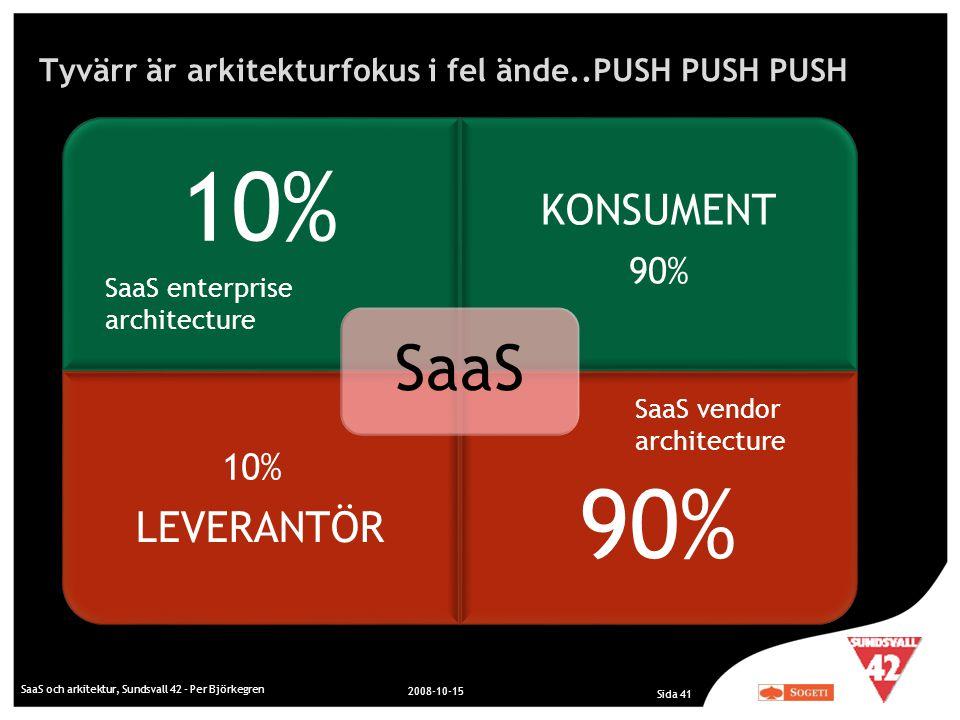 Tyvärr är arkitekturfokus i fel ände..PUSH PUSH PUSH