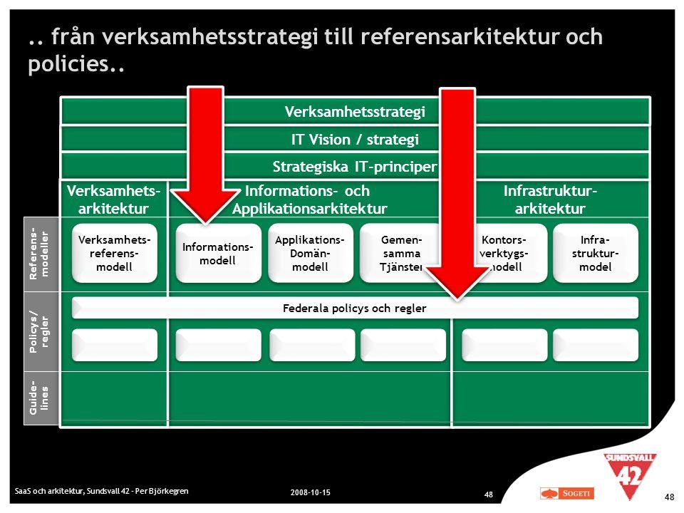 .. från verksamhetsstrategi till referensarkitektur och policies..