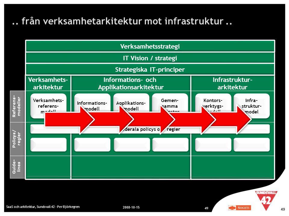 .. från verksamhetarkitektur mot infrastruktur ..