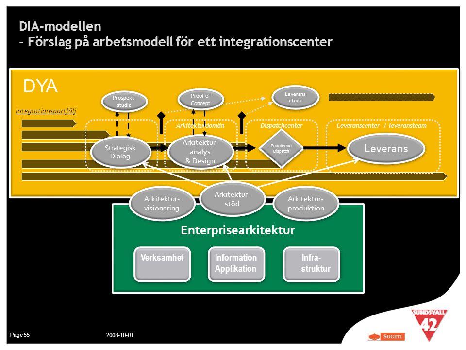 DIA-modellen - Förslag på arbetsmodell för ett integrationscenter