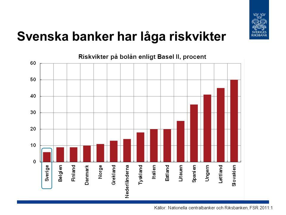 Svenska banker har låga riskvikter