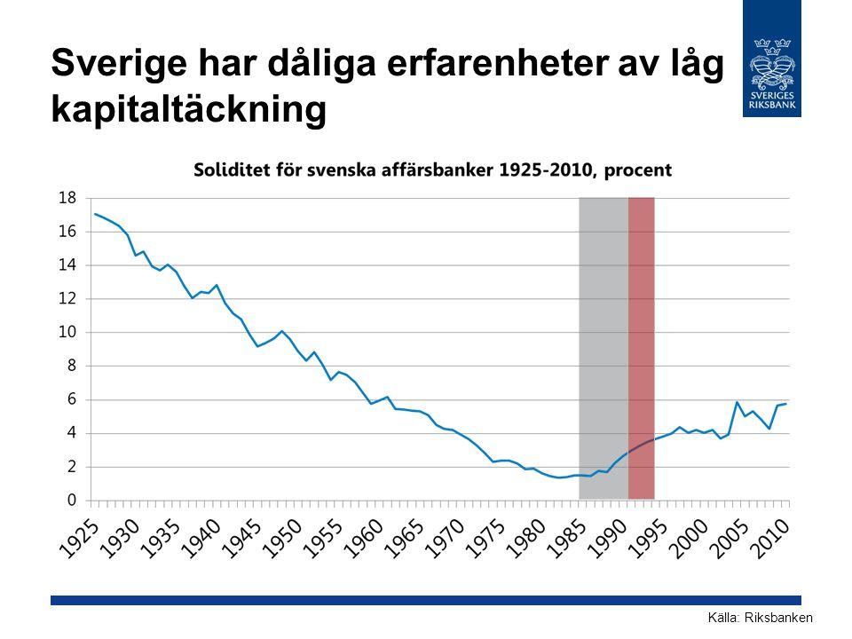 Sverige har dåliga erfarenheter av låg kapitaltäckning