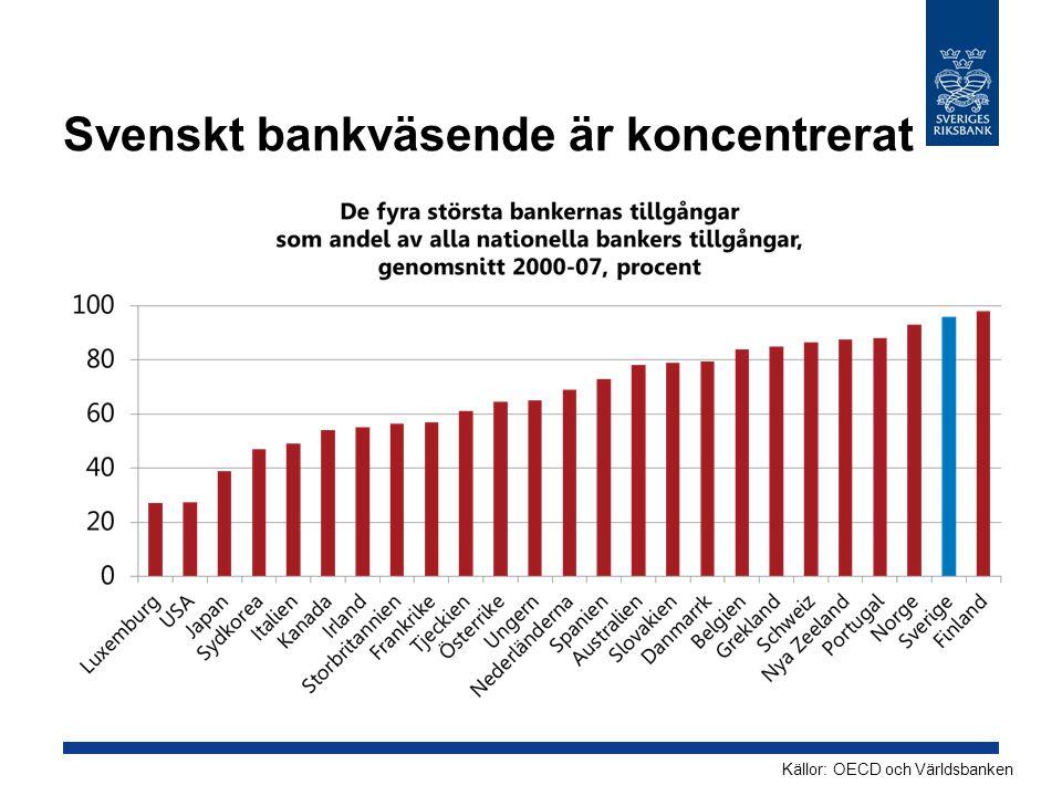 Svenskt bankväsende är koncentrerat