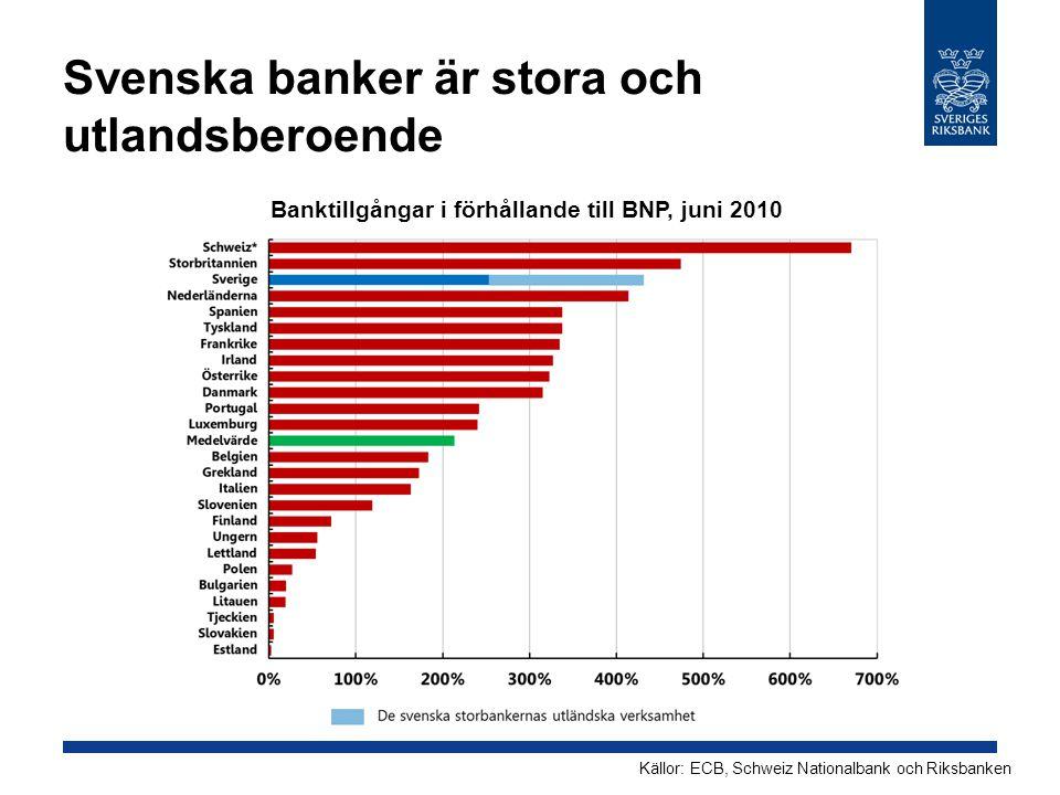 Svenska banker är stora och utlandsberoende