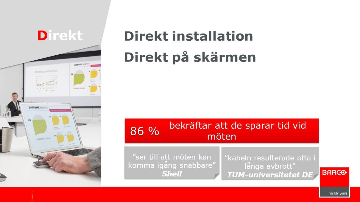 Direkt Direkt installation Direkt på skärmen 86 %