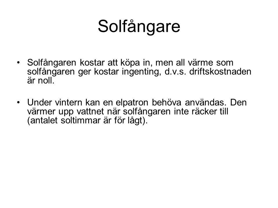 Solfångare Solfångaren kostar att köpa in, men all värme som solfångaren ger kostar ingenting, d.v.s. driftskostnaden är noll.