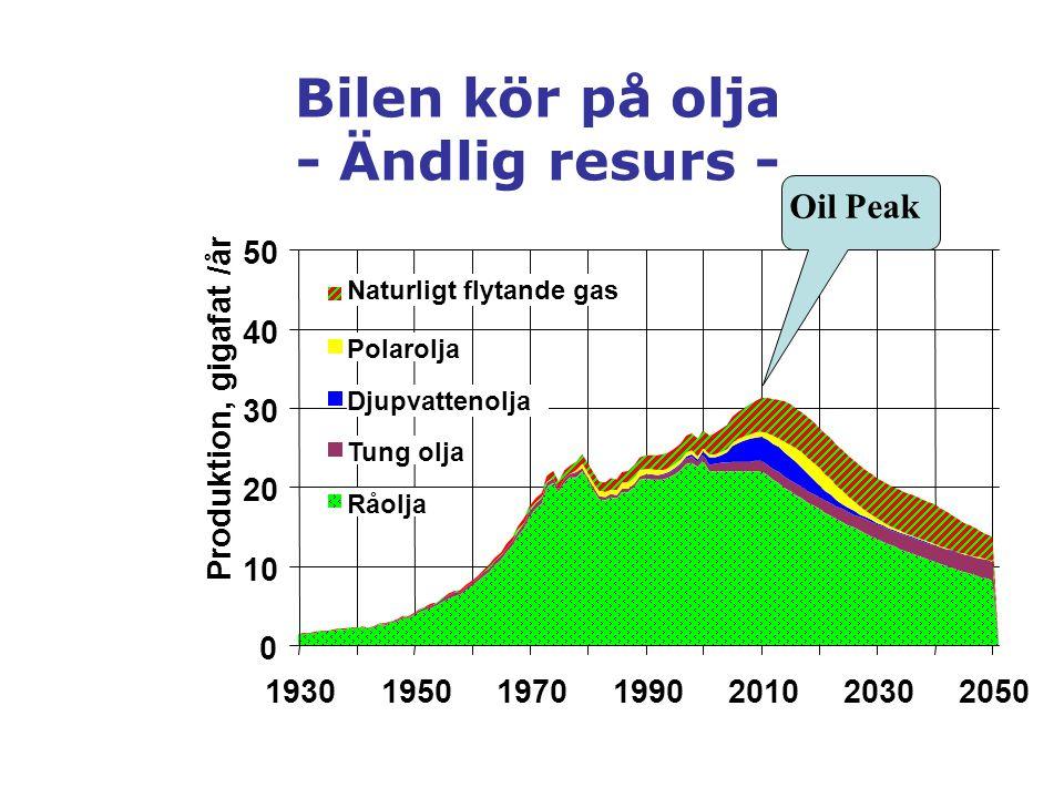Bilen kör på olja - Ändlig resurs -