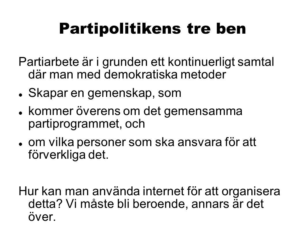 Partipolitikens tre ben