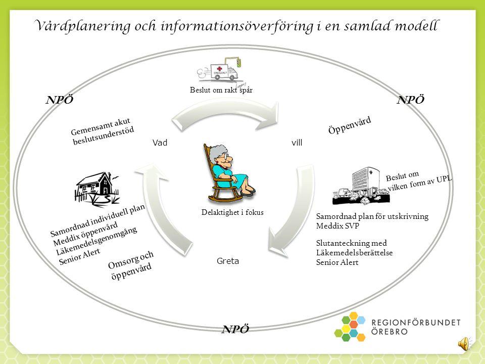 Vårdplanering och informationsöverföring i en samlad modell
