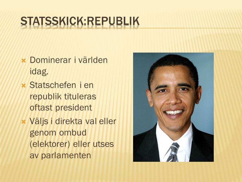 Statsskick:Republik Dominerar i världen idag.