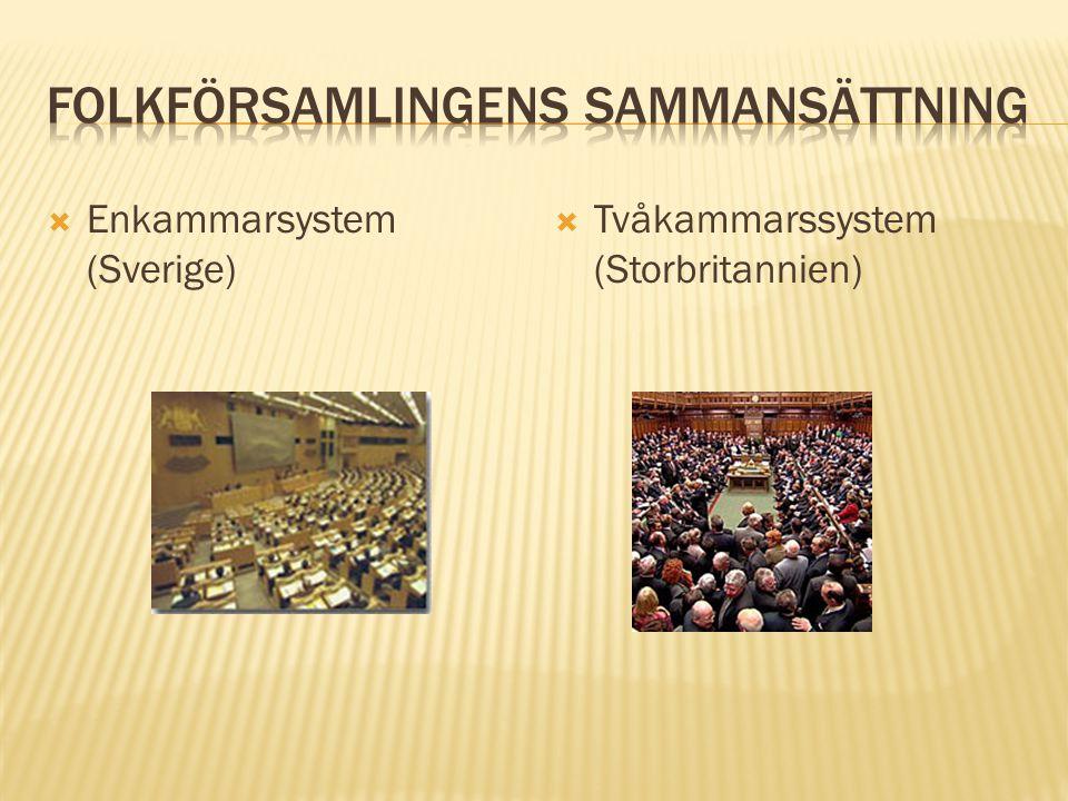 Folkförsamlingens sammansättning