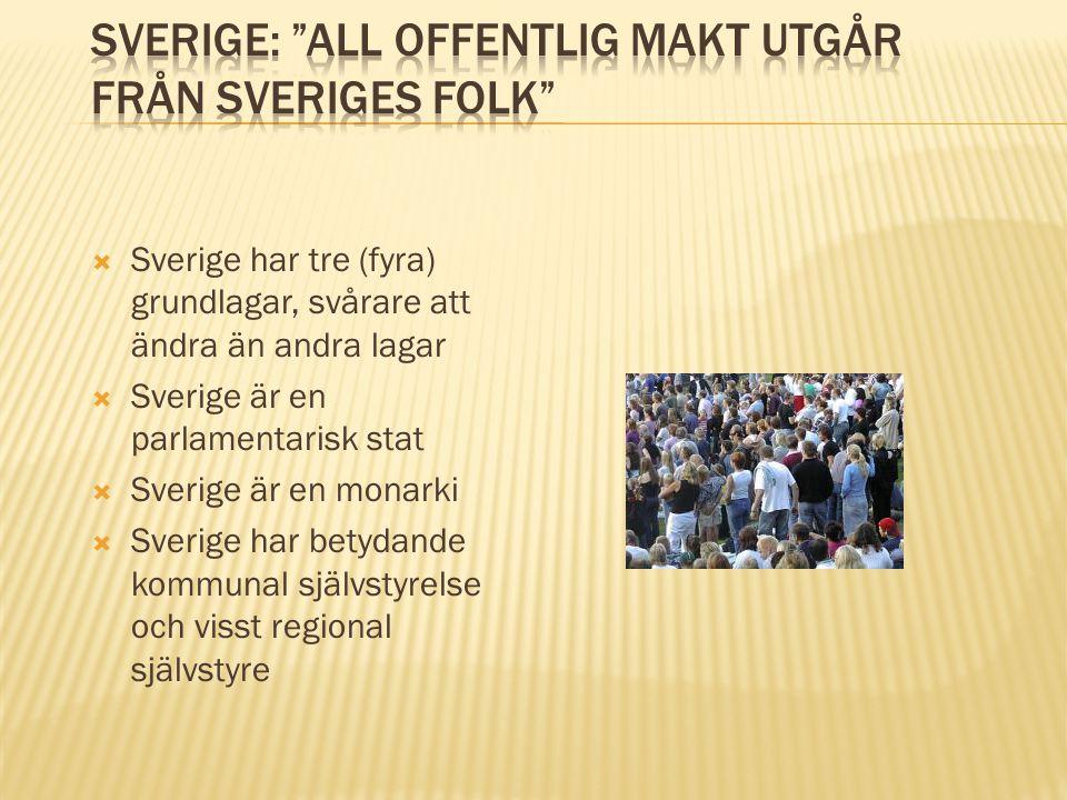Sverige: All offentlig makt utgår från Sveriges folk