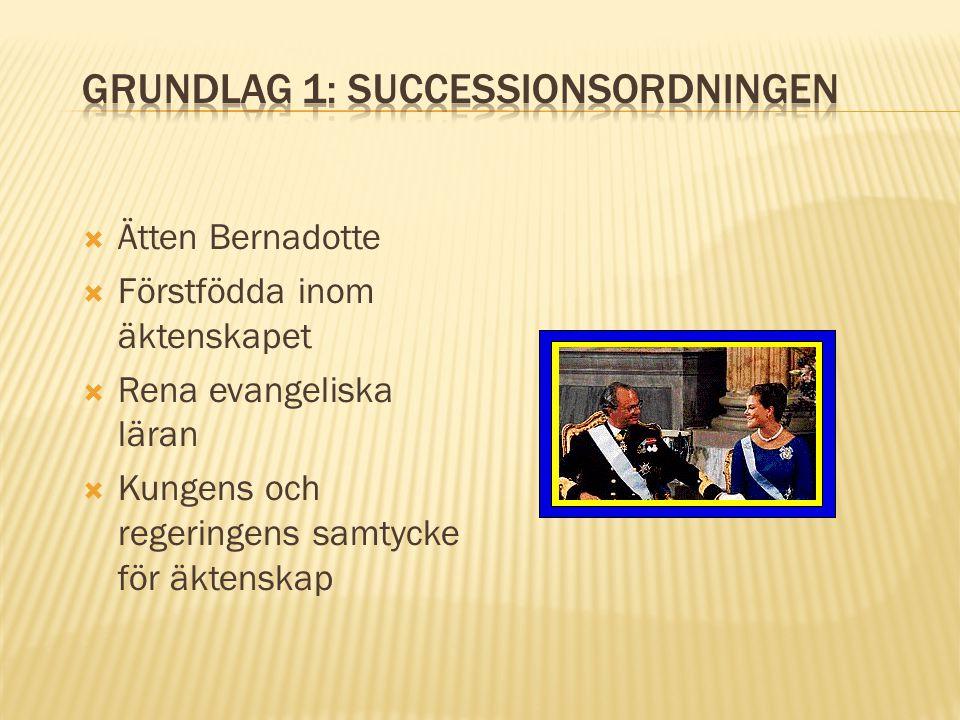 Grundlag 1: Successionsordningen