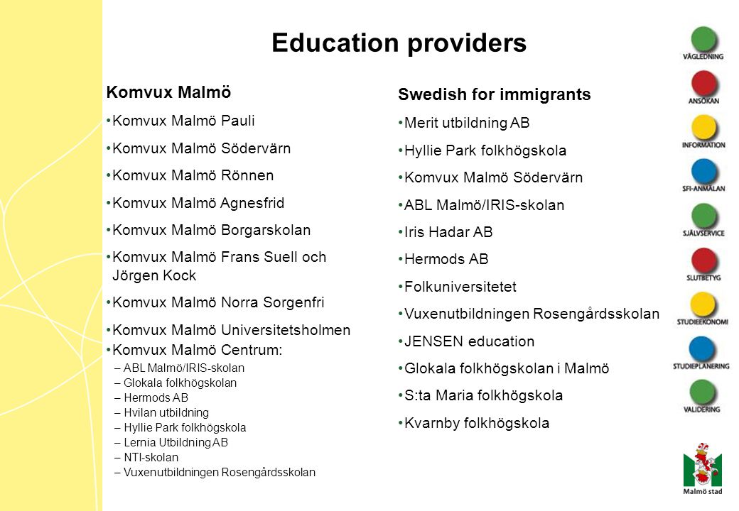 Education providers Komvux Malmö Swedish for immigrants