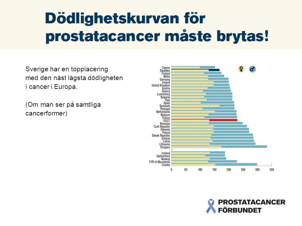 Sverige är bland de bästa på att bota cancer