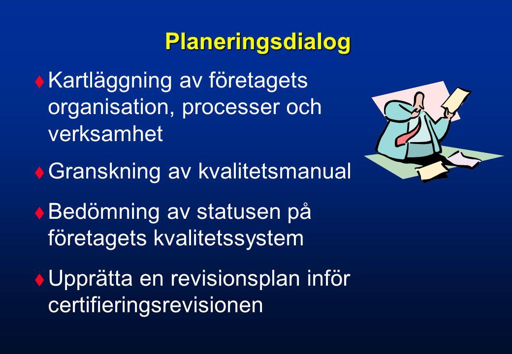 Planeringsdialog Kartläggning av företagets organisation, processer och verksamhet. Granskning av kvalitetsmanual.