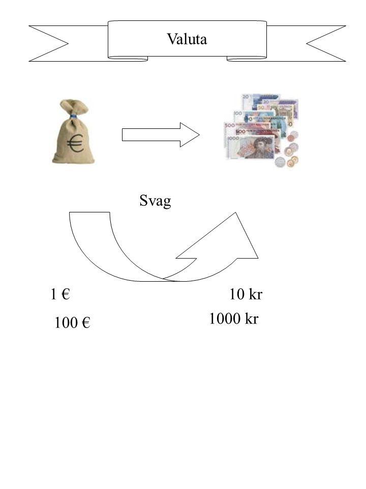 Valuta Svag 1 € 10 kr 1000 kr 100 €