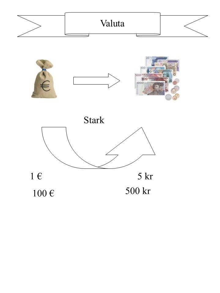 Valuta Stark 1 € 5 kr 500 kr 100 €