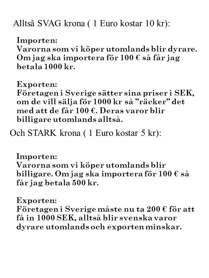 Alltså SVAG krona ( 1 Euro kostar 10 kr):