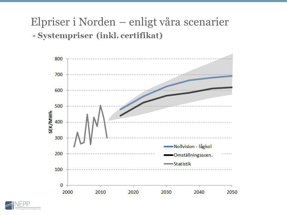 Elpriser i Norden – enligt våra scenarier